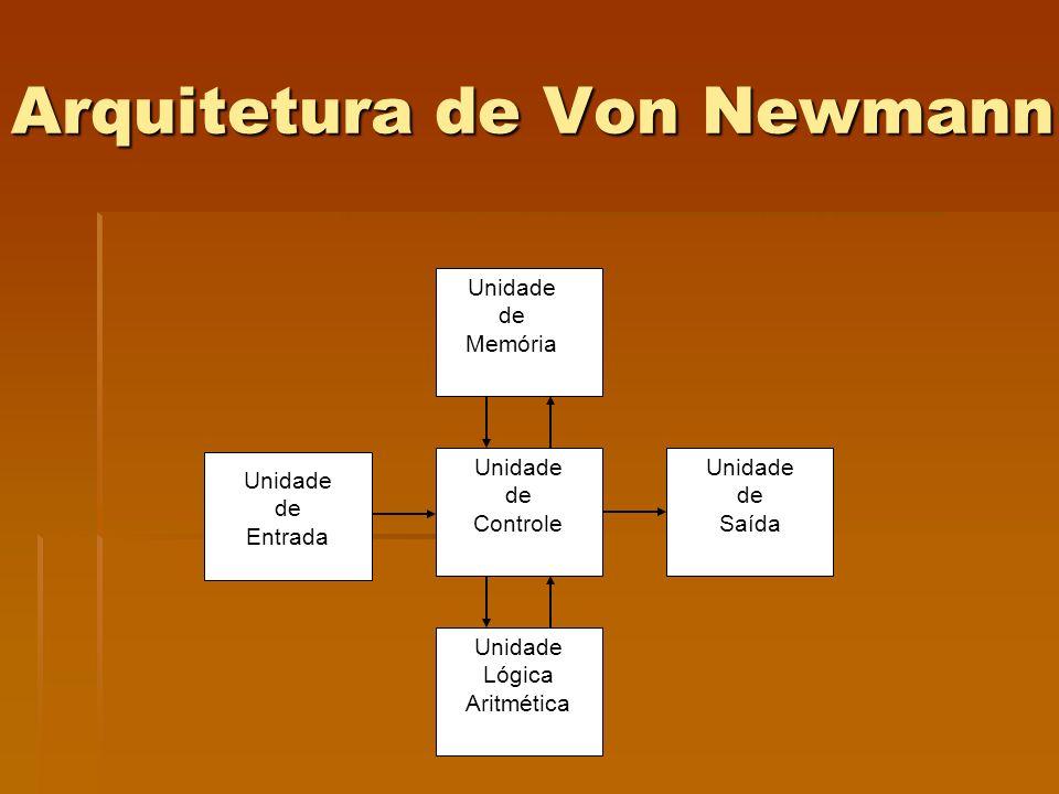 Arquitetura de Von Newmann Unidade de Entrada Unidade de Memória Unidade de Saída Unidade de Controle Unidade Lógica Aritmética