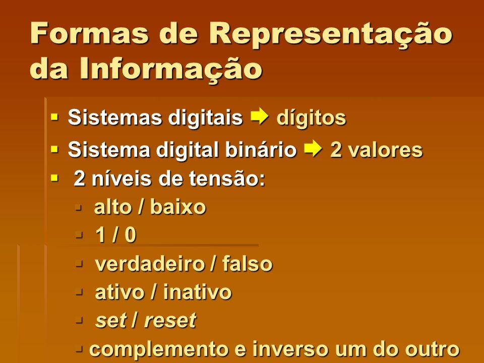 Formas de Representação da Informação Sistemas digitais dígitos Sistemas digitais dígitos Sistema digital binário 2 valores Sistema digital binário 2