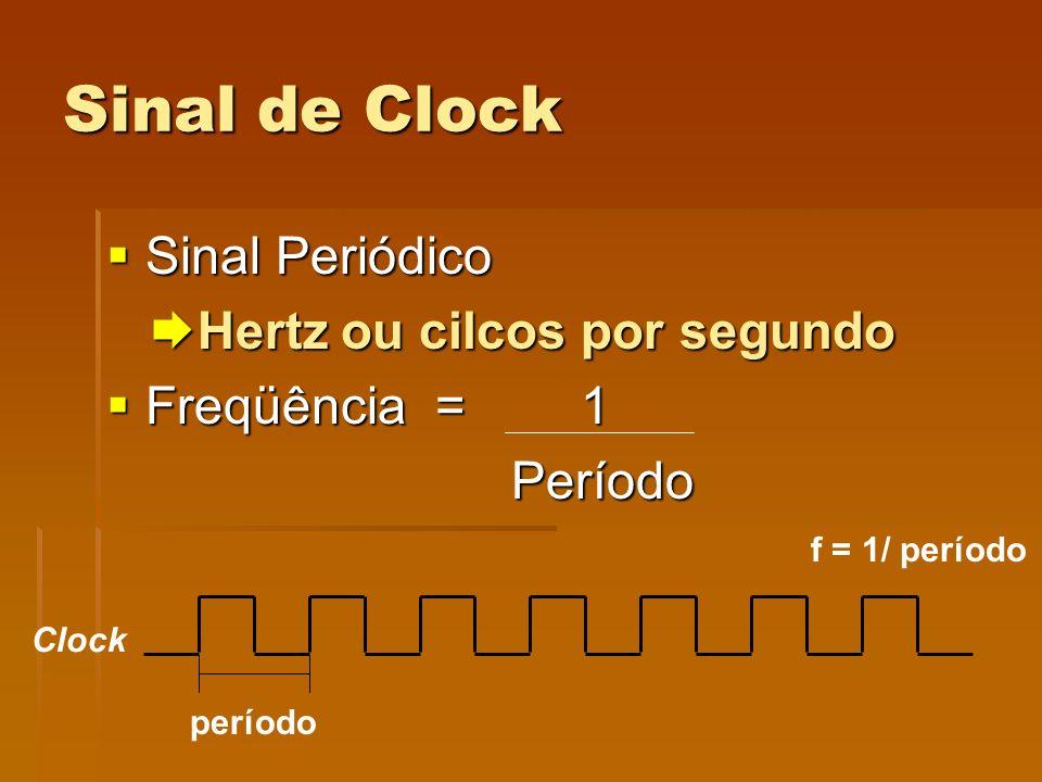 Sinal de Clock Sinal Periódico Sinal Periódico Hertz ou cilcos por segundo Hertz ou cilcos por segundo Freqüência = 1 Freqüência = 1 Período Período p