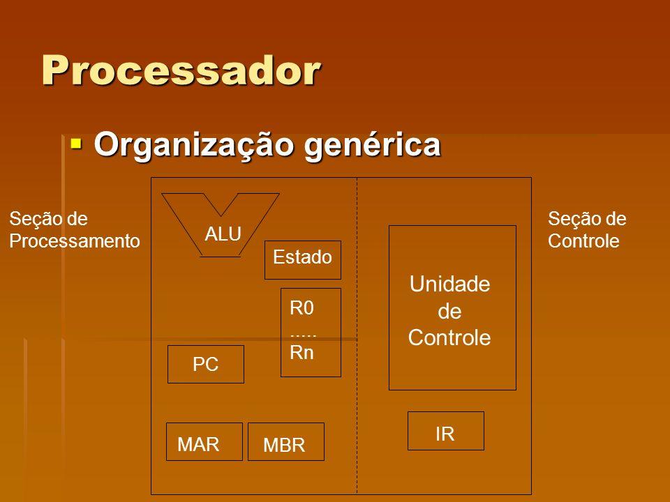 Processador Organização genérica Organização genérica R0..... Rn PC Estado MAR MBR ALU IR Unidade de Controle Seção de Processamento Seção de Controle