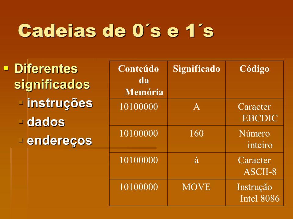 Cadeias de 0´s e 1´s Diferentes significados Diferentes significados instruções instruções dados dados endereços endereços Conteúdo da Memória Signifi