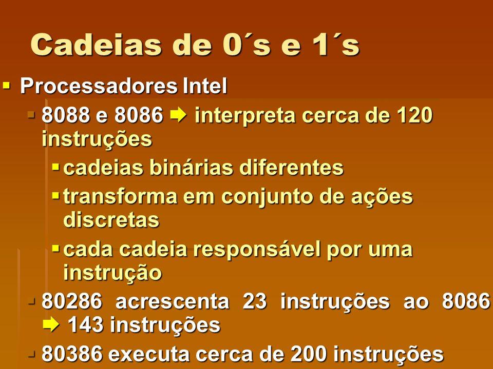 Cadeias de 0´s e 1´s Processadores Intel Processadores Intel 8088 e 8086 interpreta cerca de 120 instruções 8088 e 8086 interpreta cerca de 120 instru