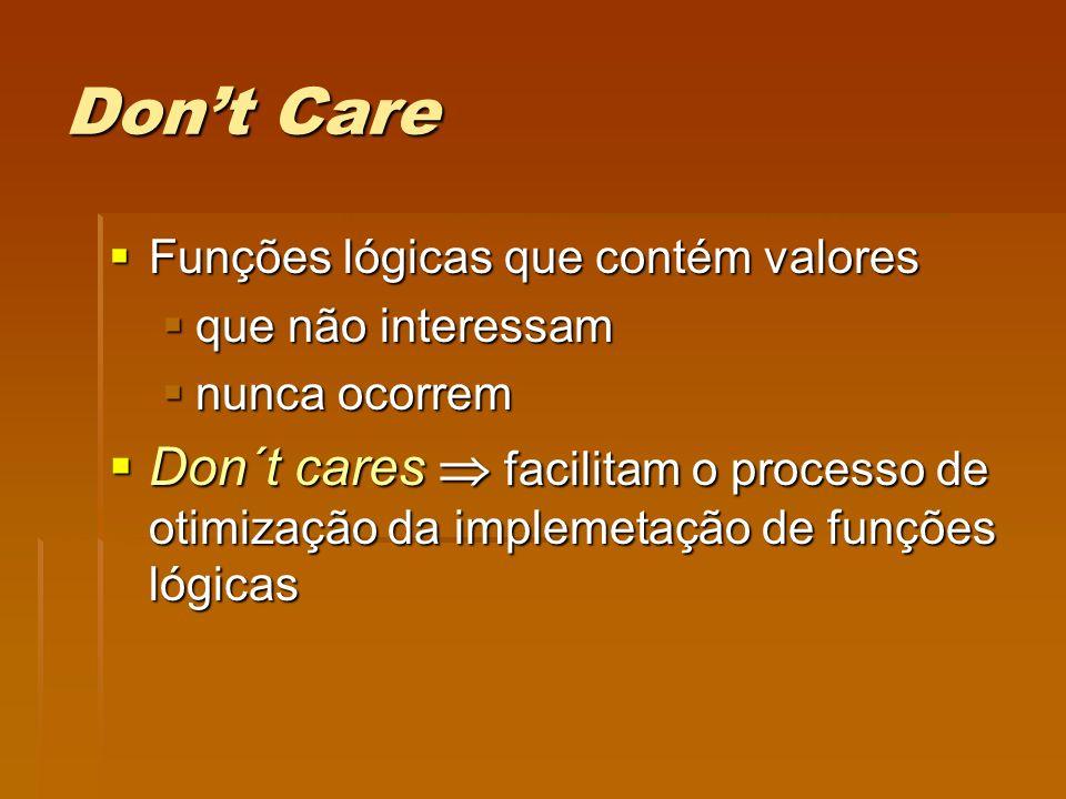 Dont Care Funções lógicas que contém valores Funções lógicas que contém valores que não interessam que não interessam nunca ocorrem nunca ocorrem Don´