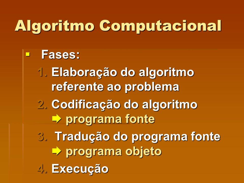 Algoritmo Computacional Fases: Fases: 1.Elaboração do algoritmo referente ao problema 2.Codificação do algoritmo programa fonte 3. Tradução do program