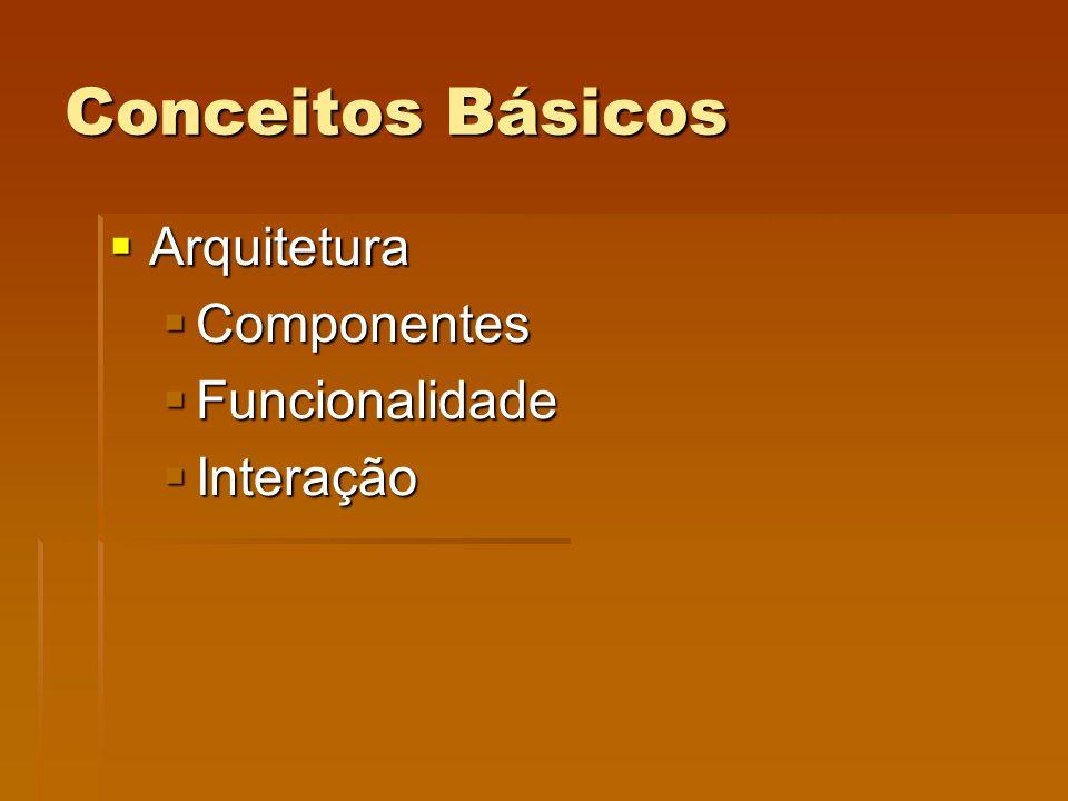 Conceitos Básicos Arquitetura Arquitetura Componentes Componentes Funcionalidade Funcionalidade Interação Interação