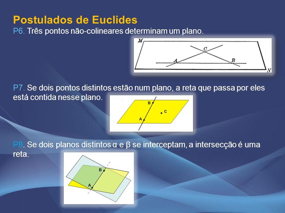 Postulados de Euclides P6. Três pontos não-colineares determinam um plano. P7. Se dois pontos distintos estão num plano, a reta que passa por eles est