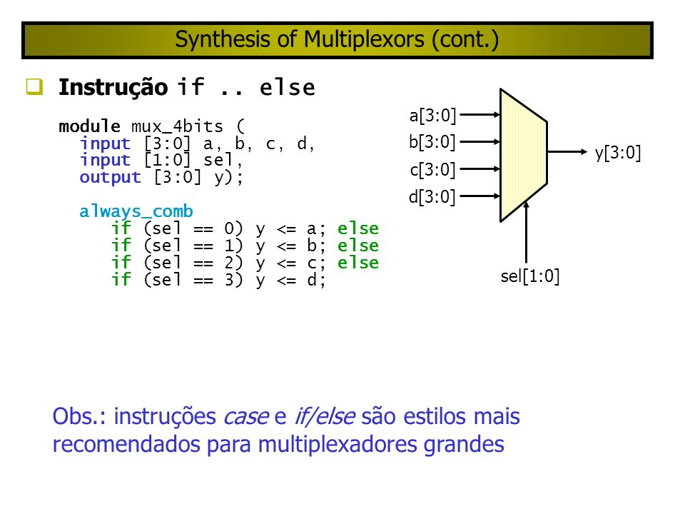 Synthesis of Multiplexors (cont.) Instrução if..
