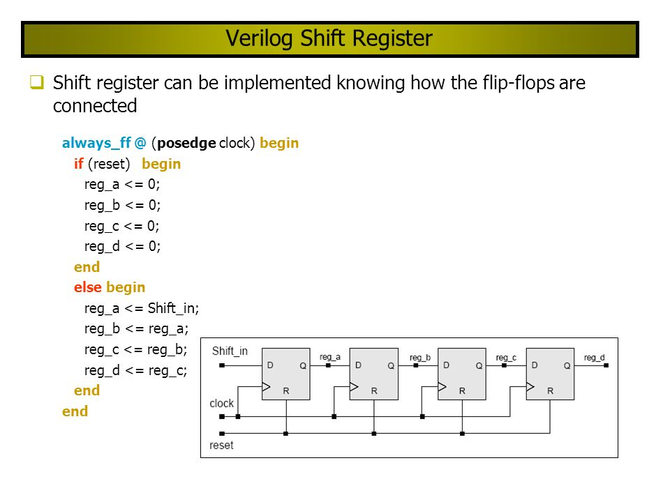 Verilog Shift Register Shift register can be implemented knowing how the flip-flops are connected always_ff @ (posedge clock) begin if (reset) begin reg_a <= 0; reg_b <= 0; reg_c <= 0; reg_d <= 0; end else begin reg_a <= Shift_in; reg_b <= reg_a; reg_c <= reg_b; reg_d <= reg_c; end