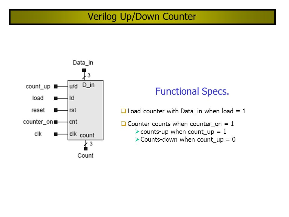 Verilog Up/Down Counter Load counter with Data_in when load = 1 Counter counts when counter_on = 1 counts-up when count_up = 1 Counts-down when count_up = 0 Functional Specs.