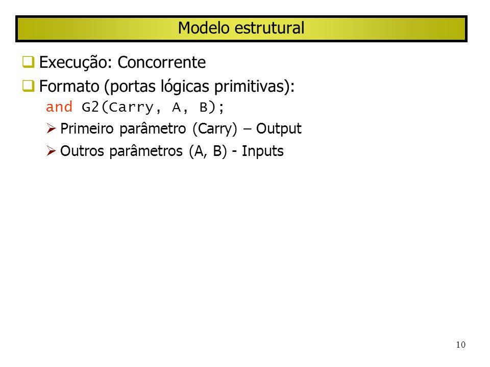 10 Modelo estrutural Execução: Concorrente Formato (portas lógicas primitivas): and G2(Carry, A, B); Primeiro parâmetro (Carry) – Output Outros parâme