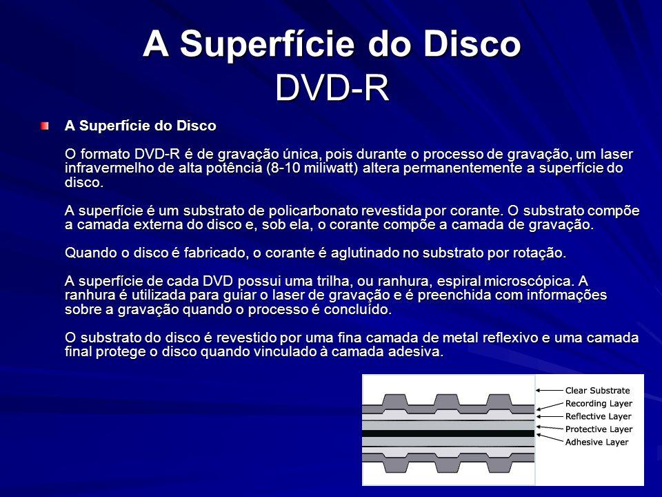 A Superfície do Disco DVD-R A Superfície do Disco O formato DVD-R é de gravação única, pois durante o processo de gravação, um laser infravermelho de