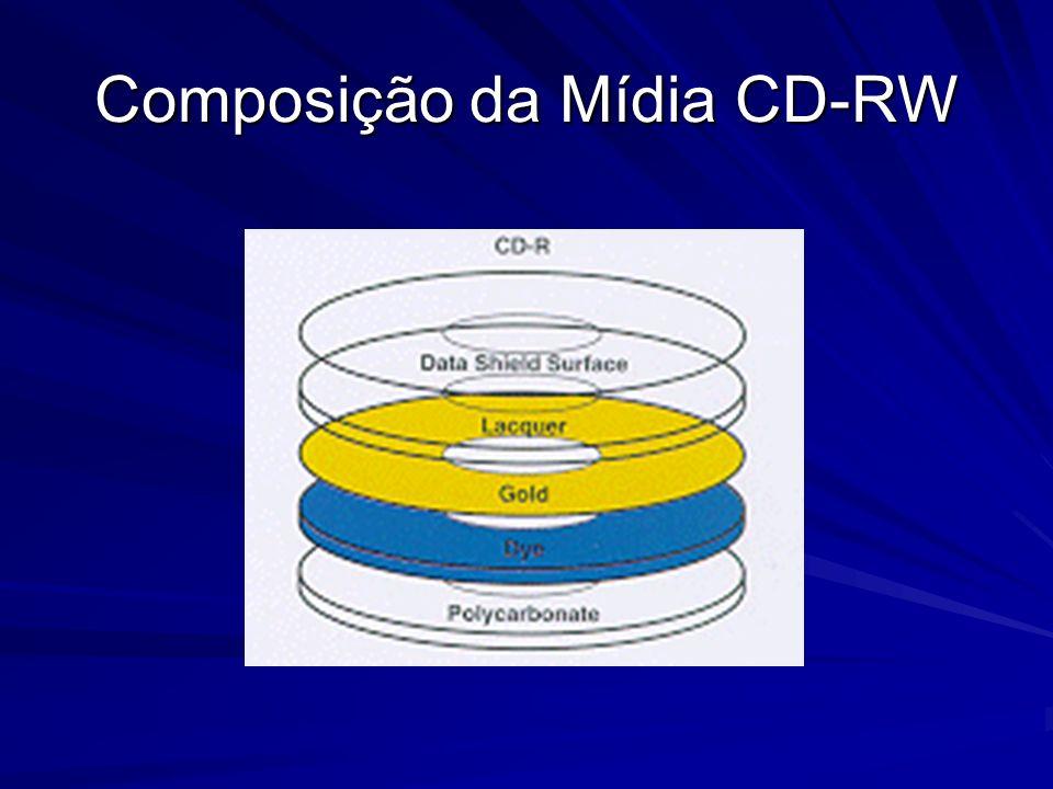Tecnologia de CDS Multi-Read Para leitores de CD-ROM, multi-read significa que as unidades mais recentes serão capazes de ler o novo tipo de mídia CD-RW, gravado com gravadores de CD regravável, atualmente disponíveis no mercado, fornecidos pela Ricoh, Yamaha e algumas empresas que comercializam equipamentos usando os mecanismos de CD- Regravável dessas duas companhias.