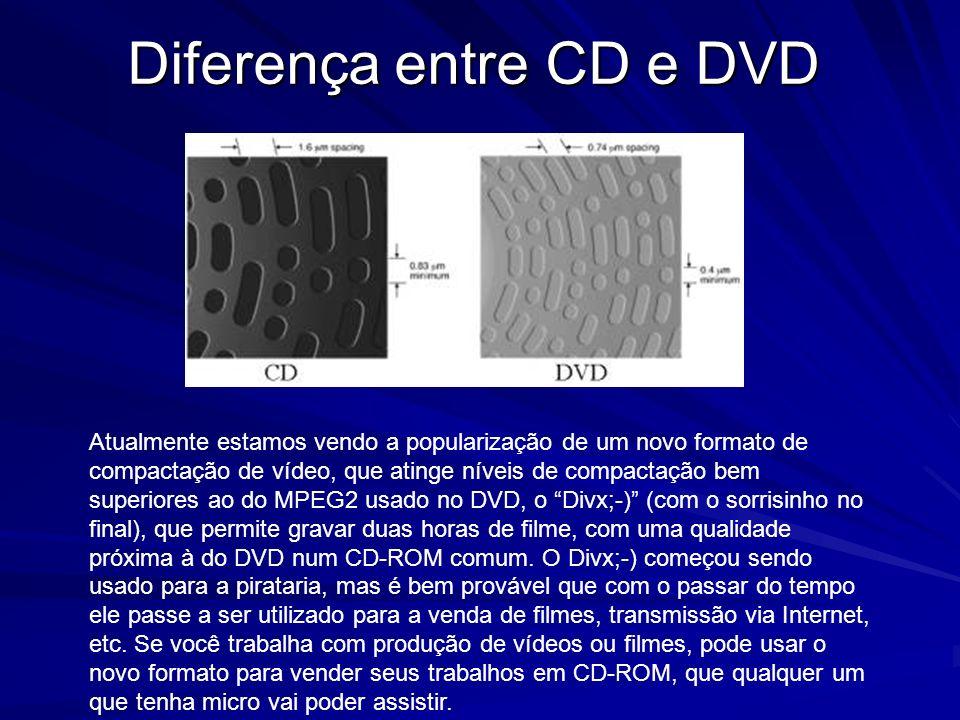 Diferença entre CD e DVD Atualmente estamos vendo a popularização de um novo formato de compactação de vídeo, que atinge níveis de compactação bem sup
