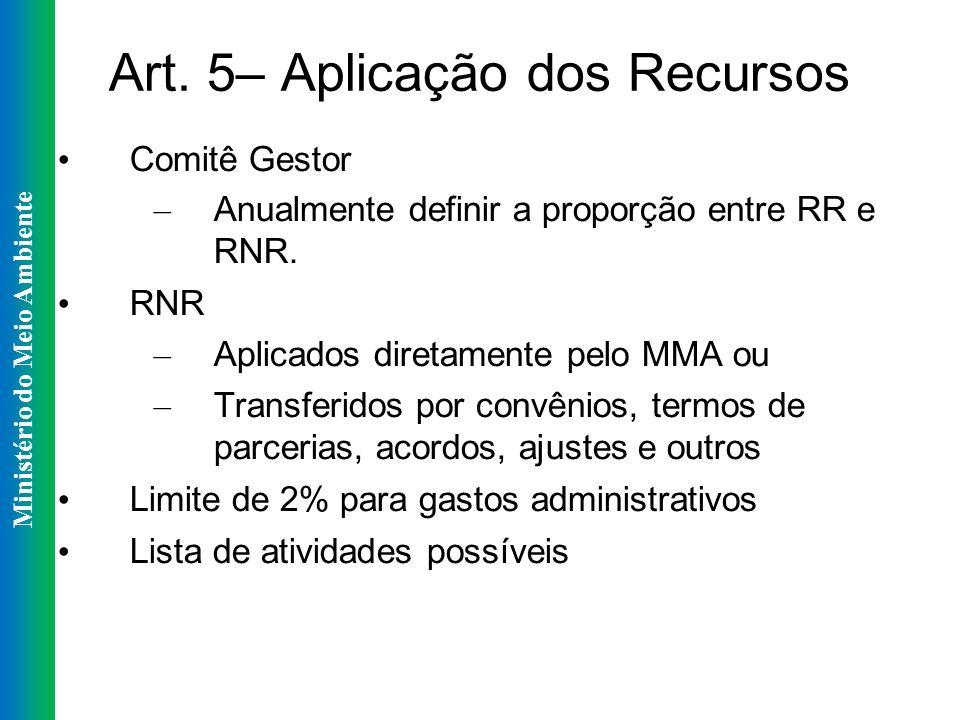 Art. 5– Aplicação dos Recursos Comitê Gestor – Anualmente definir a proporção entre RR e RNR.