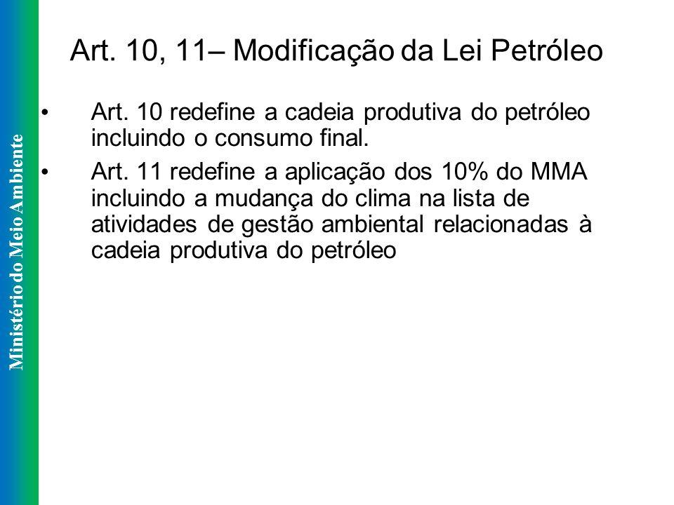 Art. 10, 11– Modificação da Lei Petróleo Art.