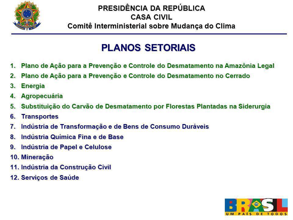 PLANOS SETORIAIS 1.Plano de Ação para a Prevenção e Controle do Desmatamento na Amazônia Legal 2.Plano de Ação para a Prevenção e Controle do Desmatam