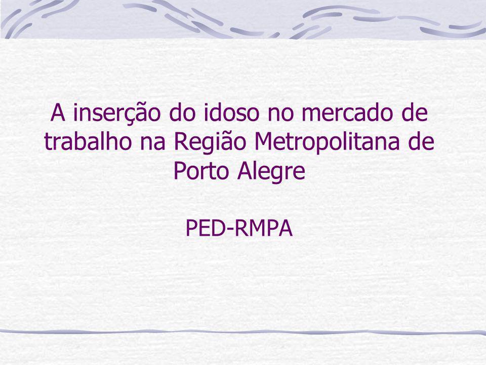 A inserção do idoso no mercado de trabalho na Região Metropolitana de Porto Alegre PED-RMPA