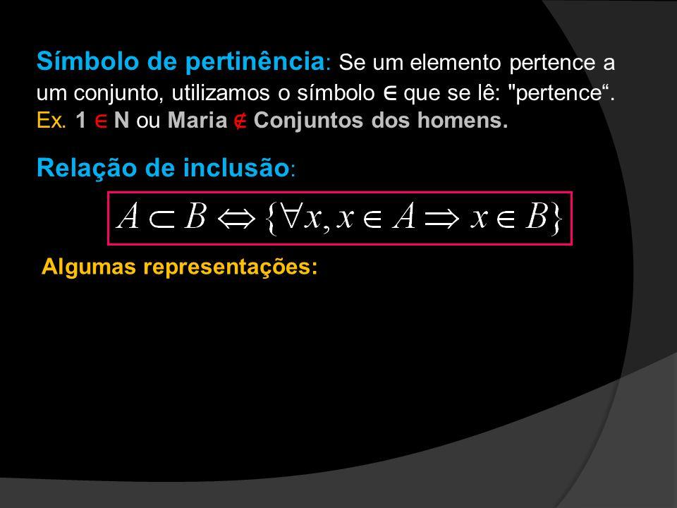 Símbolo de pertinência : Se um elemento pertence a um conjunto, utilizamos o símbolo que se lê: