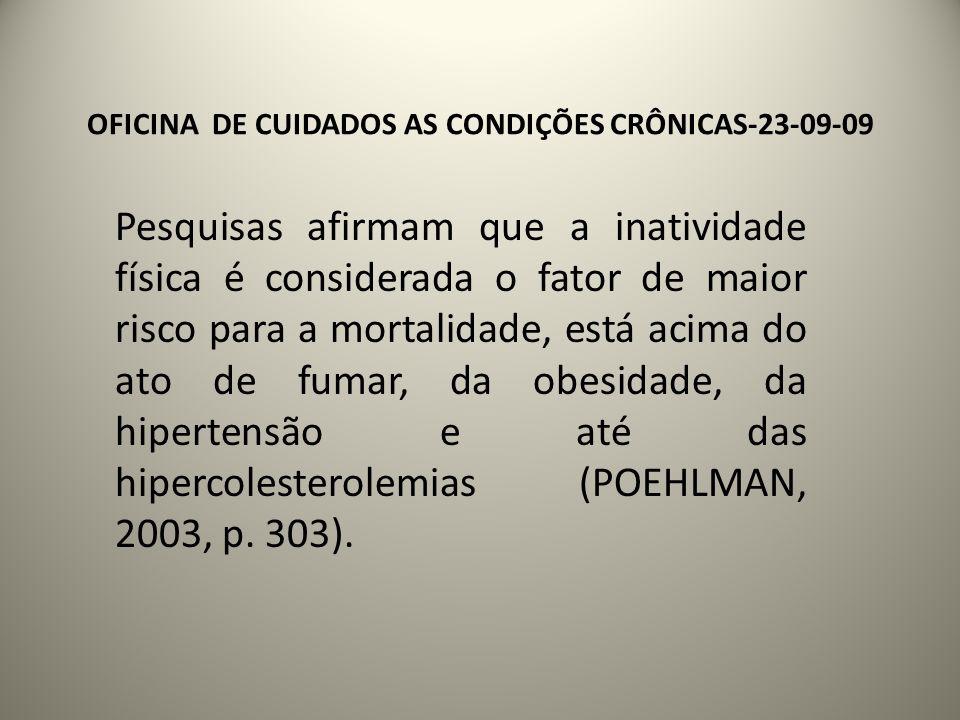 OFICINA DE CUIDADOS AS CONDIÇÕES CRÔNICAS-23-09-09 Pesquisas afirmam que a inatividade física é considerada o fator de maior risco para a mortalidade, está acima do ato de fumar, da obesidade, da hipertensão e até das hipercolesterolemias (POEHLMAN, 2003, p.