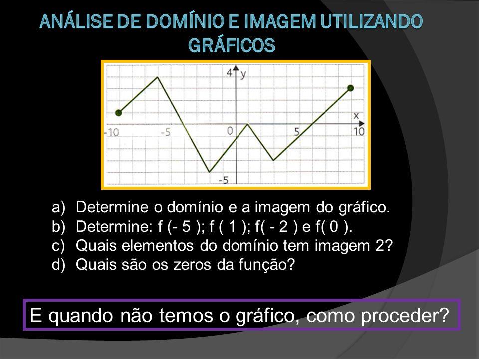a)Determine o domínio e a imagem do gráfico. b)Determine: f (- 5 ); f ( 1 ); f( - 2 ) e f( 0 ). c)Quais elementos do domínio tem imagem 2? d)Quais são