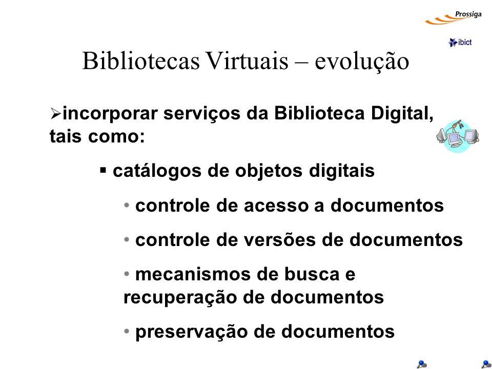 Bibliotecas Virtuais – evolução incorporar serviços da Biblioteca Digital, tais como: catálogos de objetos digitais controle de acesso a documentos co
