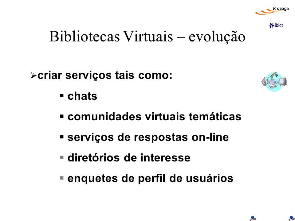 Bibliotecas Virtuais – evolução criar serviços tais como: chats comunidades virtuais temáticas serviços de respostas on-line diretórios de interesse e