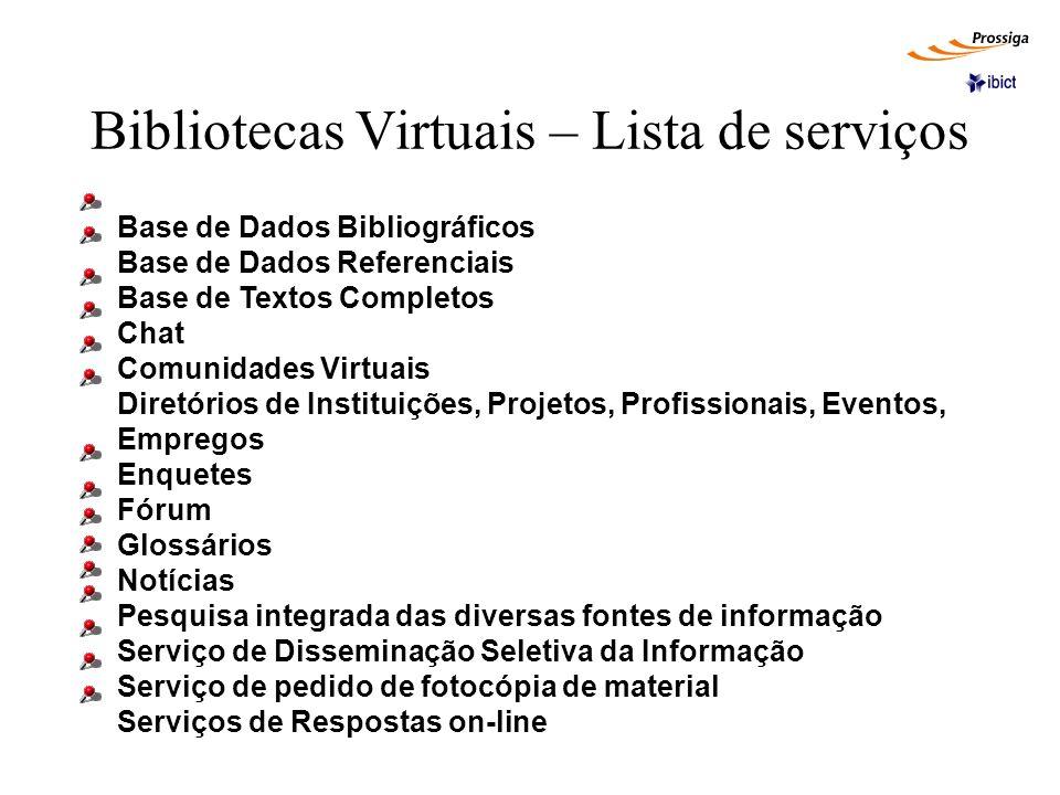 Bibliotecas Virtuais – Lista de serviços Base de Dados Bibliográficos Base de Dados Referenciais Base de Textos Completos Chat Comunidades Virtuais Di