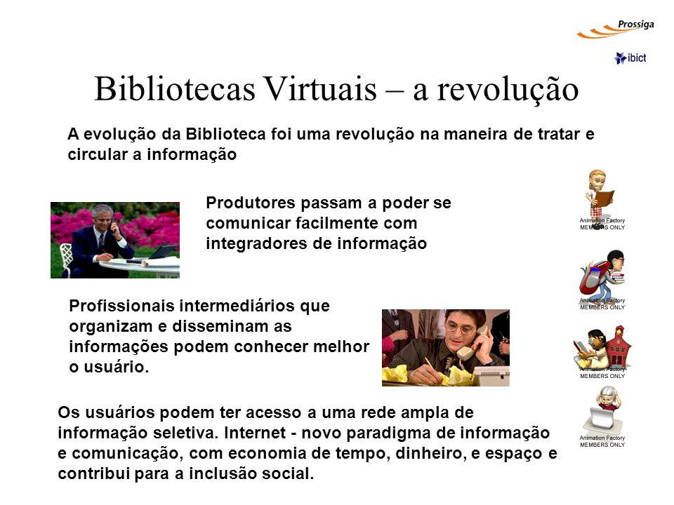 Bibliotecas Virtuais – a revolução A evolução da Biblioteca foi uma revolução na maneira de tratar e circular a informação Produtores passam a poder s