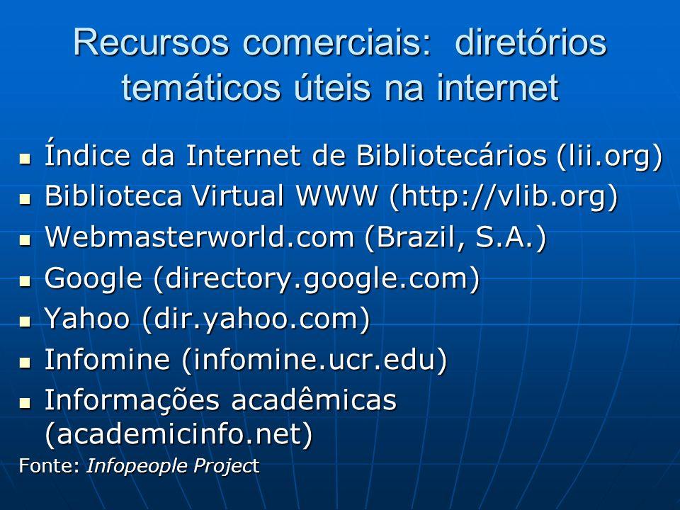 Recursos comerciais: diretórios temáticos úteis na internet Índice da Internet de Bibliotecários (lii.org) Índice da Internet de Bibliotecários (lii.o