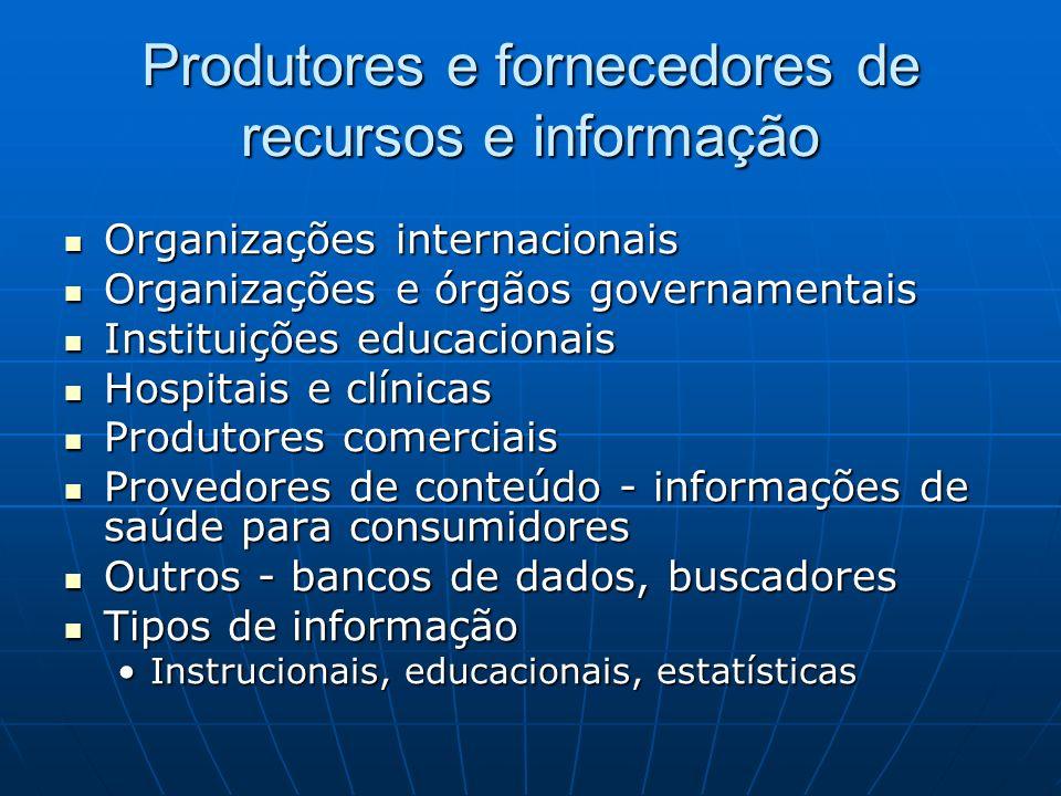 Produtores e fornecedores de recursos e informação Organizações internacionais Organizações internacionais Organizações e órgãos governamentais Organi