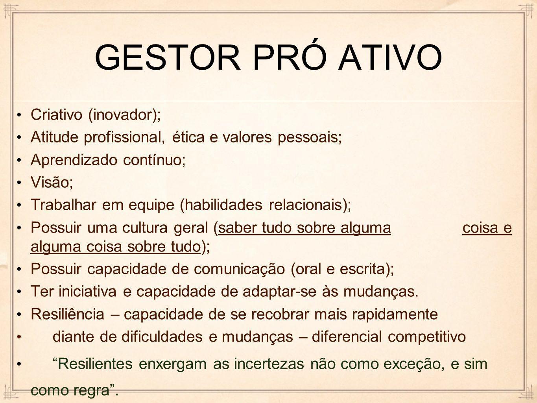 GESTOR PRÓ ATIVO Criativo (inovador); Atitude profissional, ética e valores pessoais; Aprendizado contínuo; Visão; Trabalhar em equipe (habilidades re