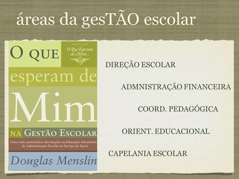 áreas da gesTÃO escolar DIREÇÃO ESCOLAR ADMNISTRAÇÃO FINANCEIRA COORD. PEDAGÓGICA ORIENT. EDUCACIONAL CAPELANIA ESCOLAR
