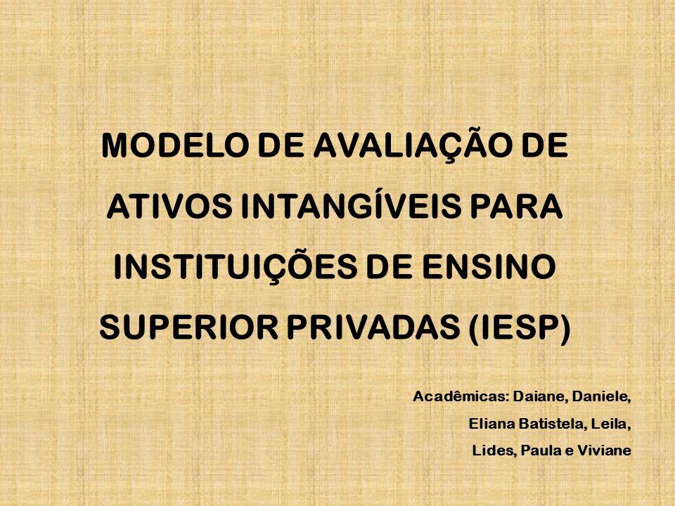 MODELO DE AVALIAÇÃO DE ATIVOS INTANGÍVEIS PARA INSTITUIÇÕES DE ENSINO SUPERIOR PRIVADAS (IESP) Acadêmicas: Daiane, Daniele, Eliana Batistela, Leila, L