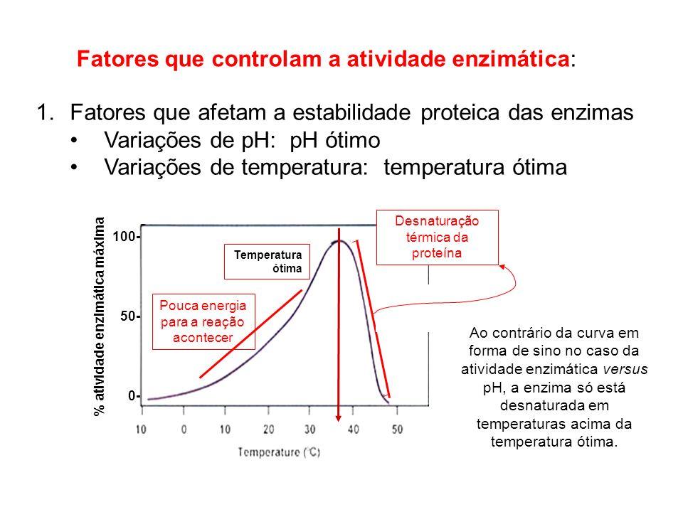 Fatores que controlam a atividade enzimática: 1.Fatores que afetam a estabilidade proteica das enzimas Variações de pH: pH ótimo Variações de temperat