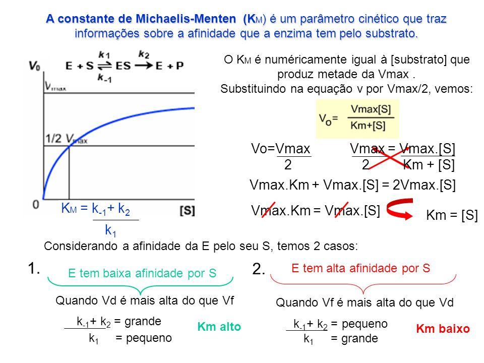 A constante de Michaelis-Menten (K M ) é um parâmetro cinético que traz informações sobre a afinidade que a enzima tem pelo substrato. O K M é numéric