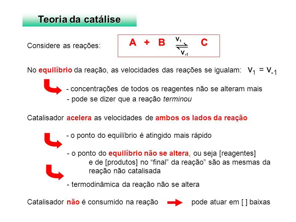 Teoria da catálise No equilíbrio da reação, as velocidades das reações se igualam: v 1 = v -1 - concentrações de todos os reagentes não se alteram mai