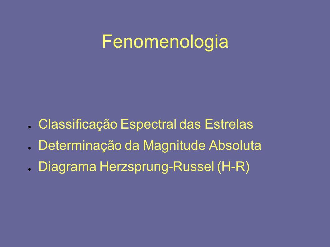 Fenomenologia Classificação Espectral das Estrelas Determinação da Magnitude Absoluta Diagrama Herzsprung-Russel (H-R)