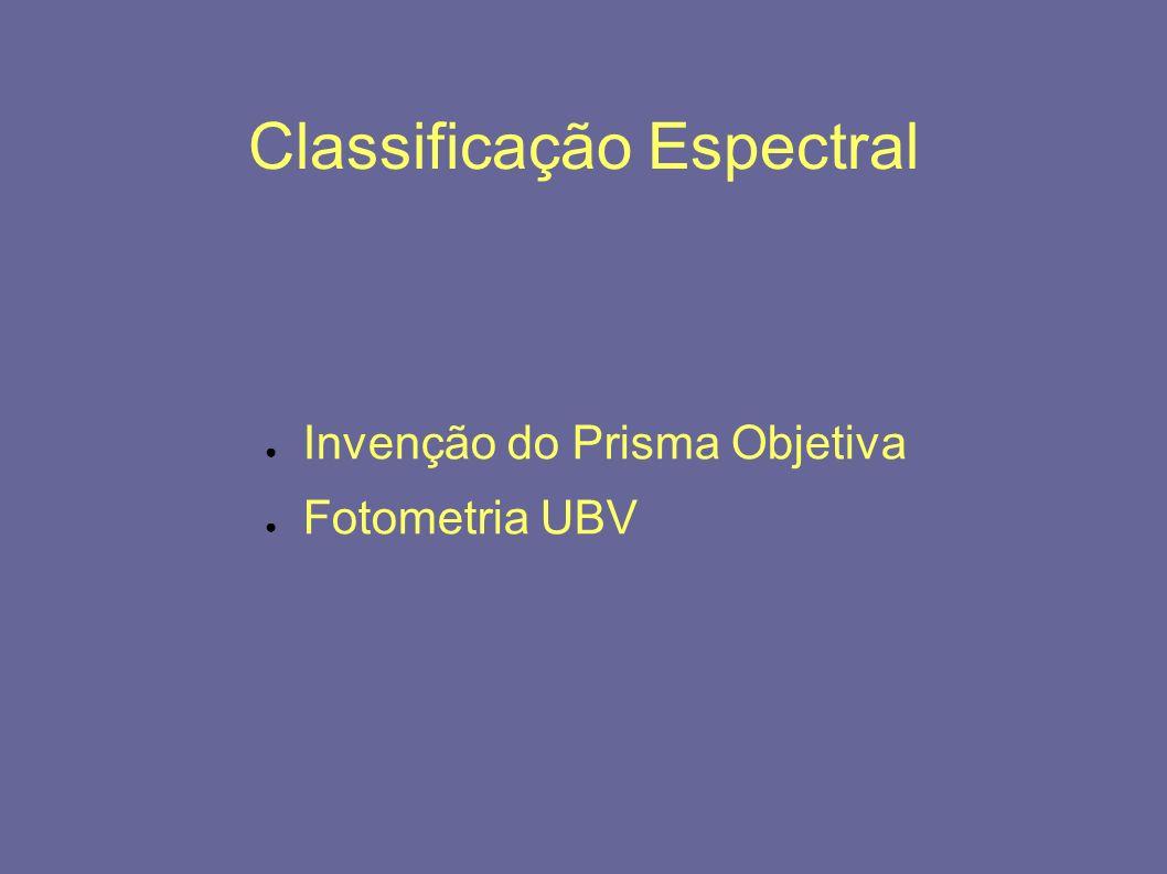 Classificação Espectral Invenção do Prisma Objetiva Fotometria UBV