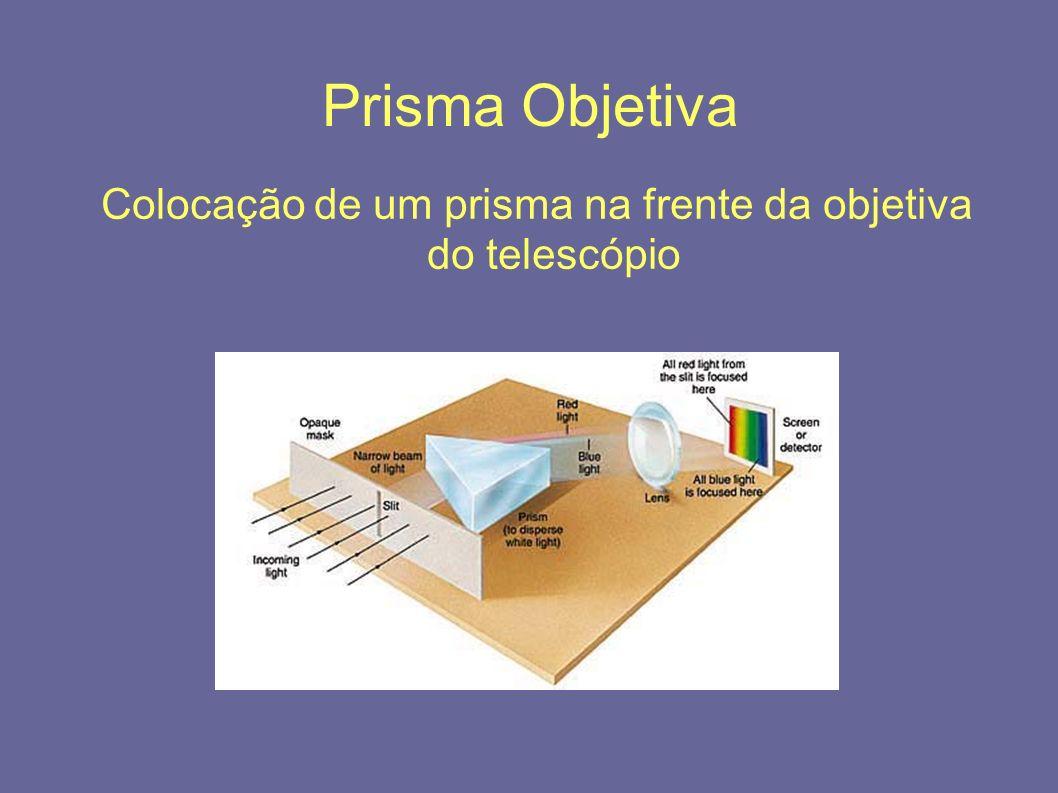 Prisma Objetiva Colocação de um prisma na frente da objetiva do telescópio
