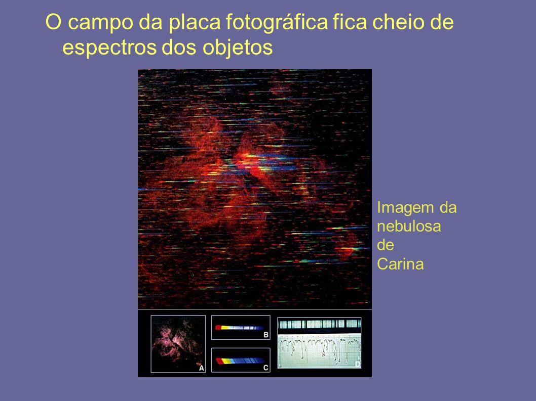 O campo da placa fotográfica fica cheio de espectros dos objetos Imagem da nebulosa de Carina