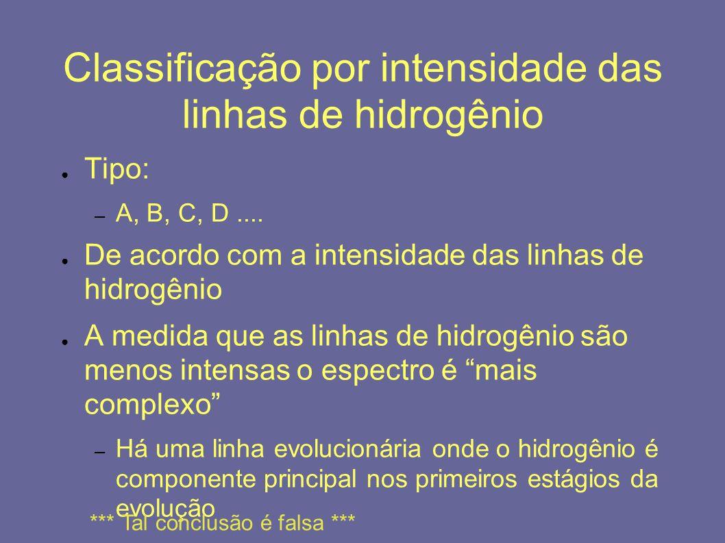 Classificação por intensidade das linhas de hidrogênio Tipo: – A, B, C, D.... De acordo com a intensidade das linhas de hidrogênio A medida que as lin