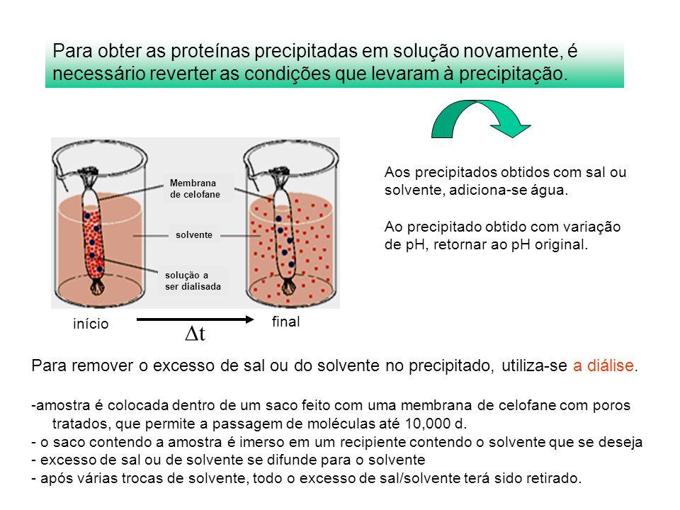 Para remover o excesso de sal ou do solvente no precipitado, utiliza-se a diálise. -amostra é colocada dentro de um saco feito com uma membrana de cel