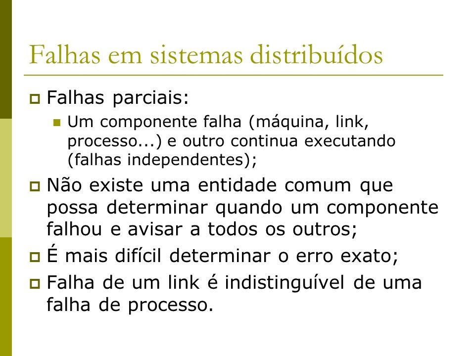 Falhas em sistemas distribuídos Falhas parciais: Um componente falha (máquina, link, processo...) e outro continua executando (falhas independentes);