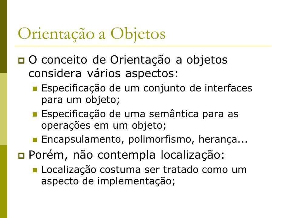 Orientação a Objetos O conceito de Orientação a objetos considera vários aspectos: Especificação de um conjunto de interfaces para um objeto; Especifi