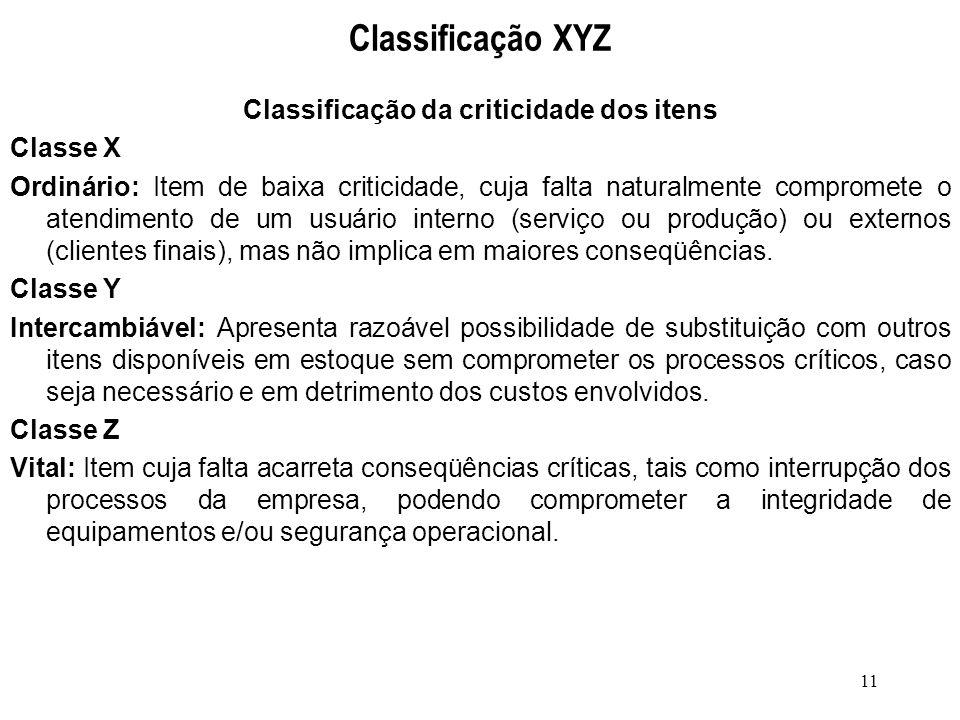 10 Segmentação de Estoques Classificação XYZ – Nessa classificação segmenta- se os itens baseando-se no critério de criticidade para facilitar as roti
