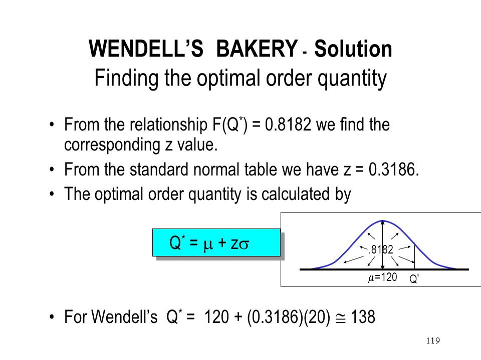 118 WENDELLS BAKERY - Solution Input to the optimal order quantity formula p = $0.35 c = $0.15 s = $0.05 g = $0.25 K = $15.00 The optimal service leve