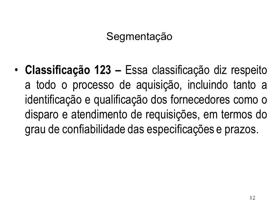 11 Classificação XYZ Classificação da criticidade dos itens Classe X Ordinário: Item de baixa criticidade, cuja falta naturalmente compromete o atendi