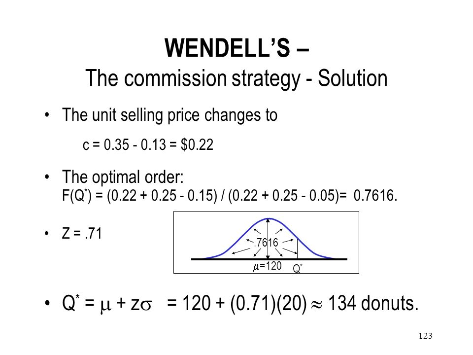 122 WENDELLS – The commission strategy When commission replaces fixed wages… –Compare the maximum expected profit of two strategies: $0.13 commission