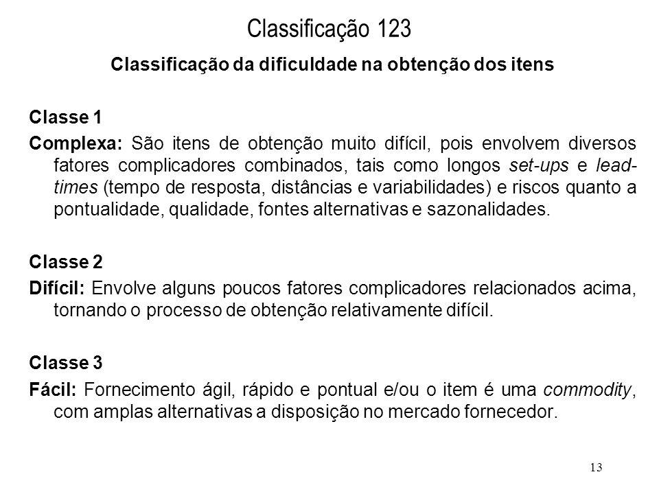 12 Segmentação Classificação 123 – Essa classificação diz respeito a todo o processo de aquisição, incluindo tanto a identificação e qualificação dos