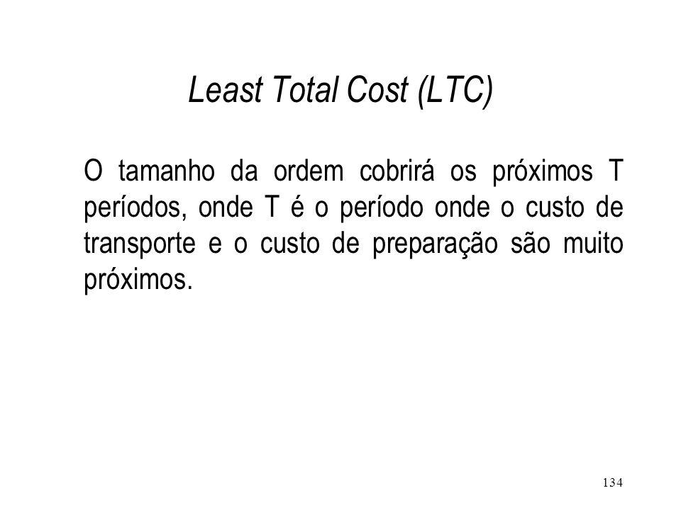 133 Least Unit Cost (LUC) Este método tem como objetivo encontrar o tamanho da encomenda que se traduz no menor custo unitário do produto. O método se